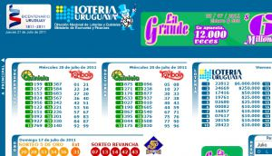 Official website : http://www.loteria.gub.uy